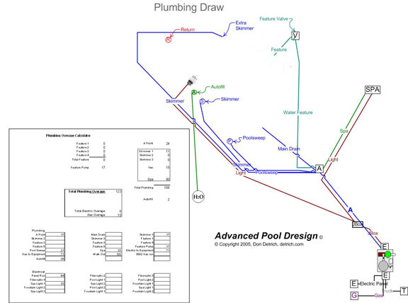 Pool plumbing plumbing templates swimming pool for Pool plumbing design